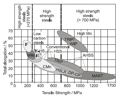 density of mild steel handbook