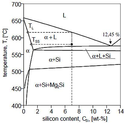 电路 电路图 电子 原理图 413_406