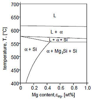 电路 电路图 电子 设计 素材 原理图 313_334